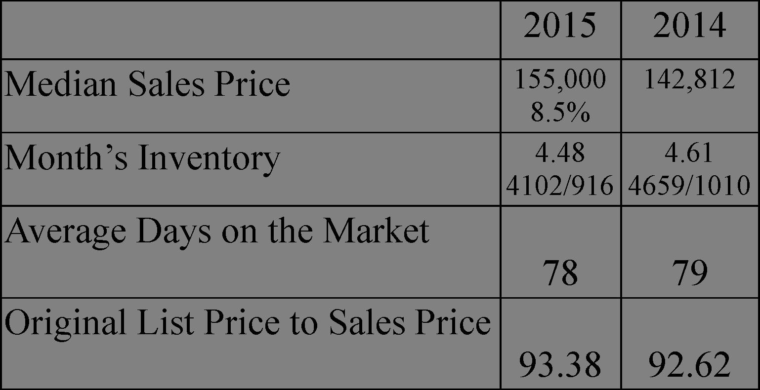 jax oct 2015
