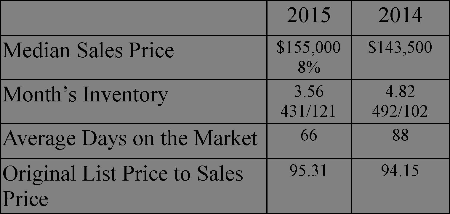 op oct 2015