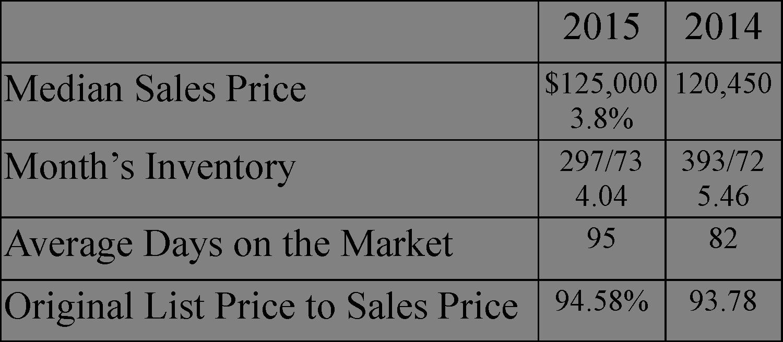 mb oct 2015