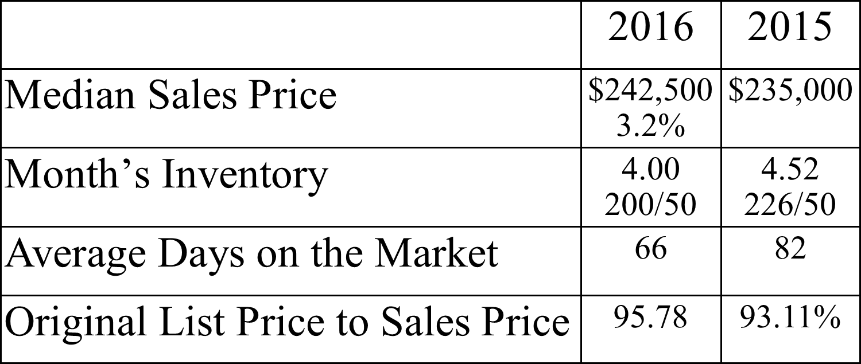 fi april 2016